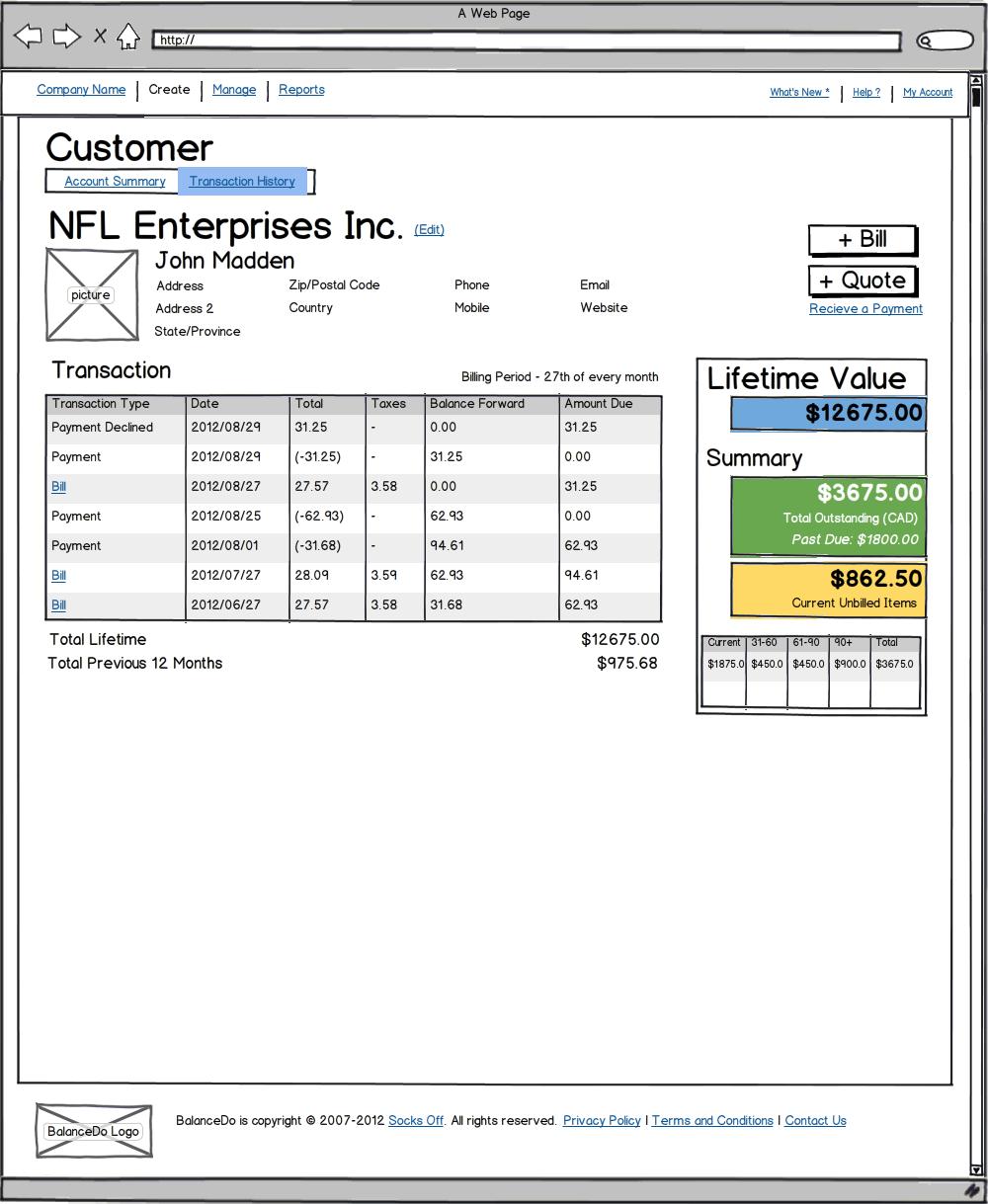 Customer Transaction