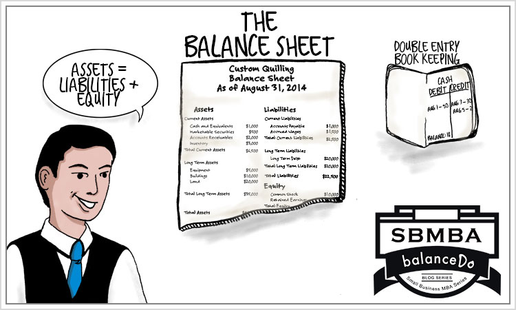 The Balance Sheet Hero